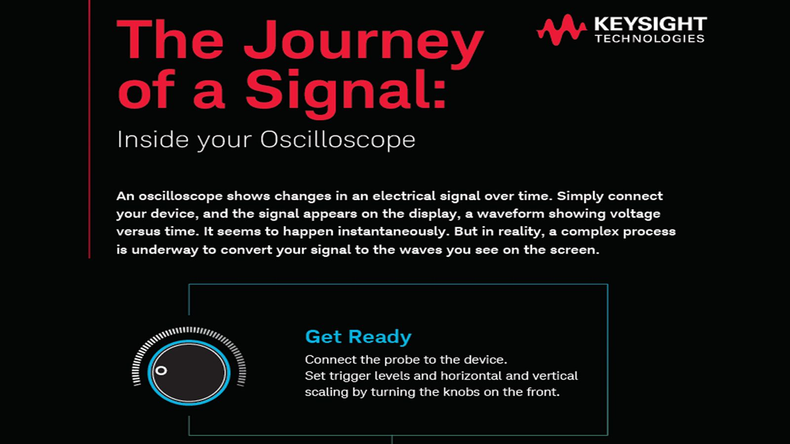 The Journey of a Signal: Inside your Oscilloscope