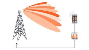 Testing 5G: Data Throughput