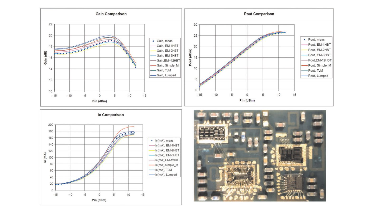 Integrating Multiple Technology Devices onto Laminate-Based Multi-Chip-Modules Using an Integrated Design Flow