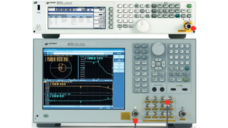 ENA Based PIM + S-Parameter Measurement Solution
