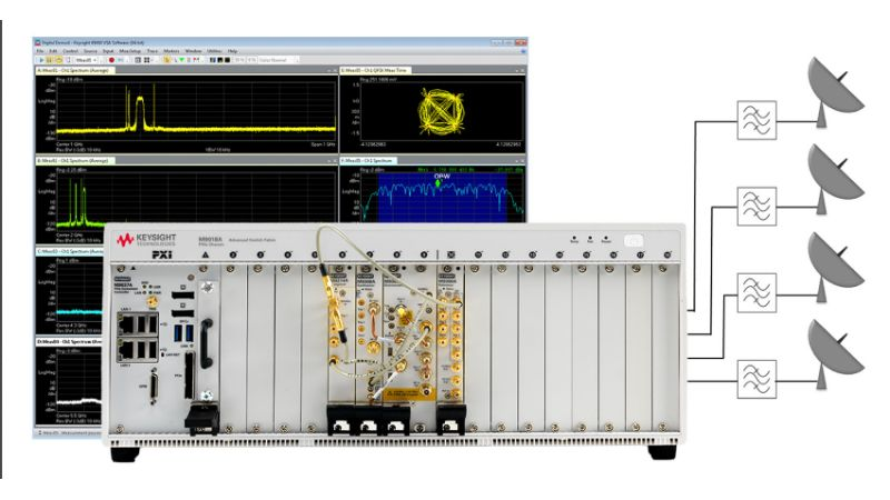 Satellite Signal Monitoring, Reference Solution