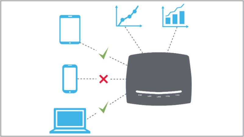 Hawkeye – Ensure Wireless Deployment Quality