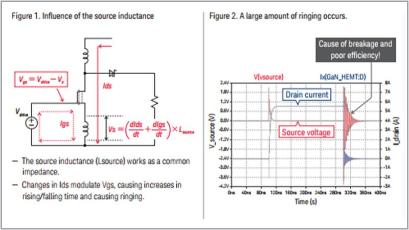 Transphorm Details Know-how around Circuit Design and Associated Layouts