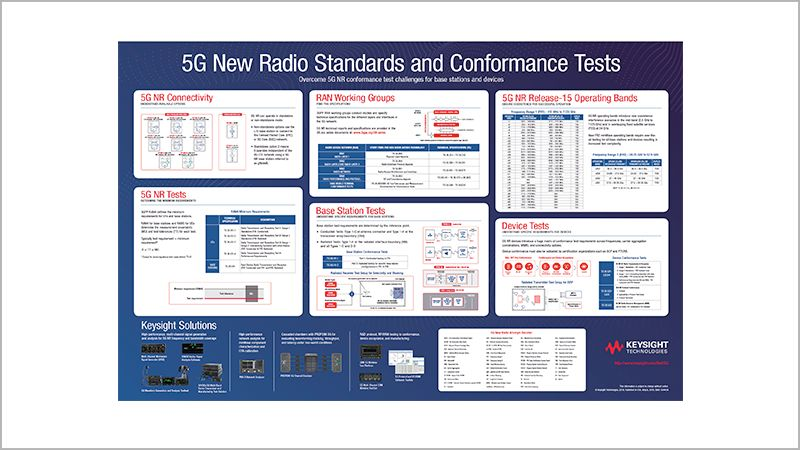 5G New Radio Standards and Conformance Tests