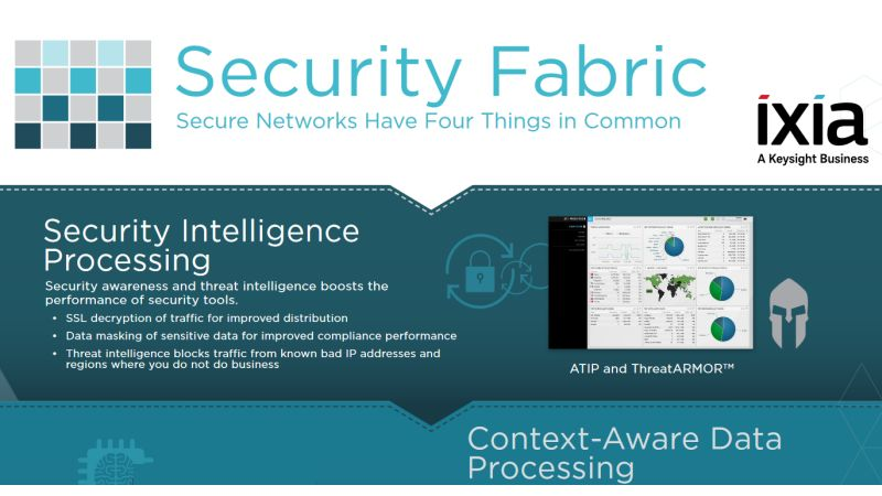 Four Things Secure Networks Have in Common