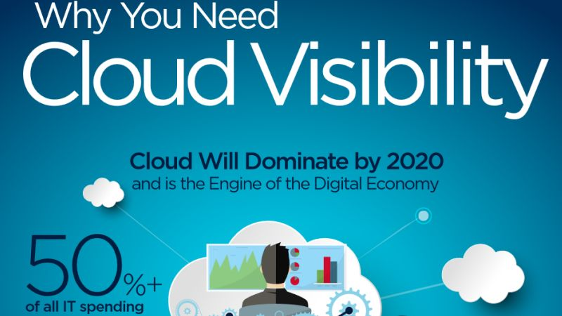 Why You Need Cloud Visibility