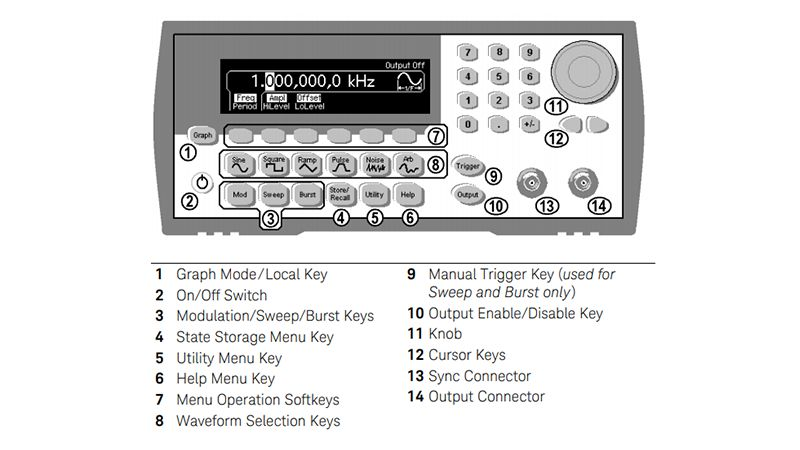 33210A 10 MHz Function/Arbitrary Waveform Generator