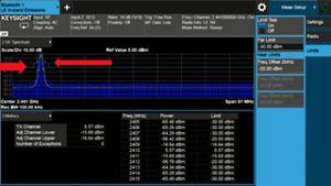 Verifying RF Short Range Communication in IoT