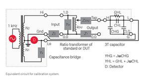 Calibration of a Ratio Transformer