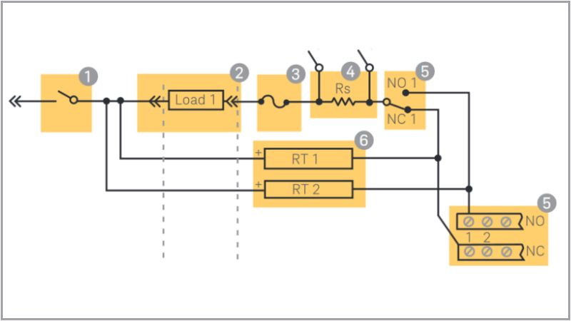 Right Load Switching and Simulation Design Choices for High Current and Mechatronic Functional Tests