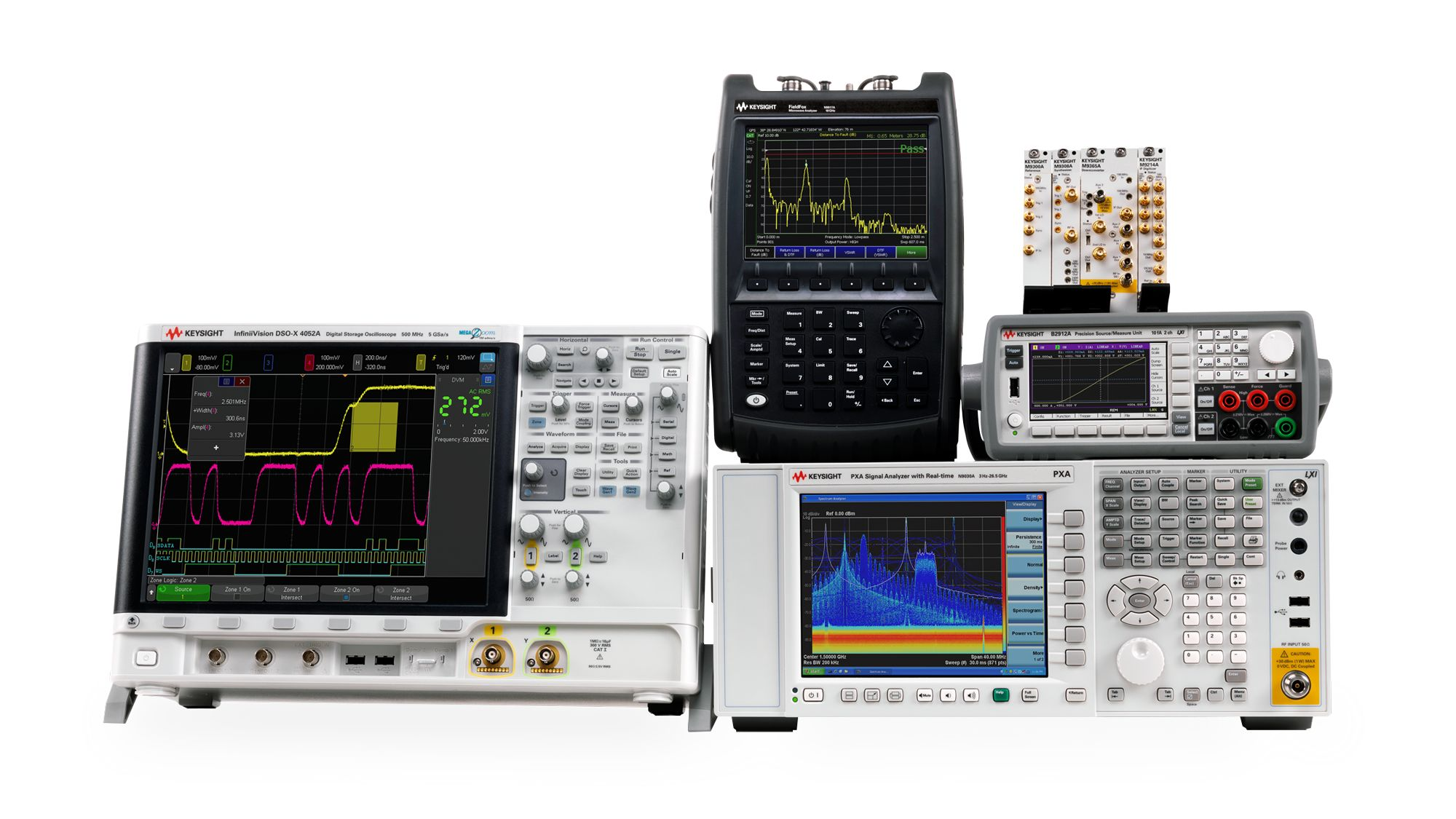 A comprehensive automation testing tools and equipment from Keysight