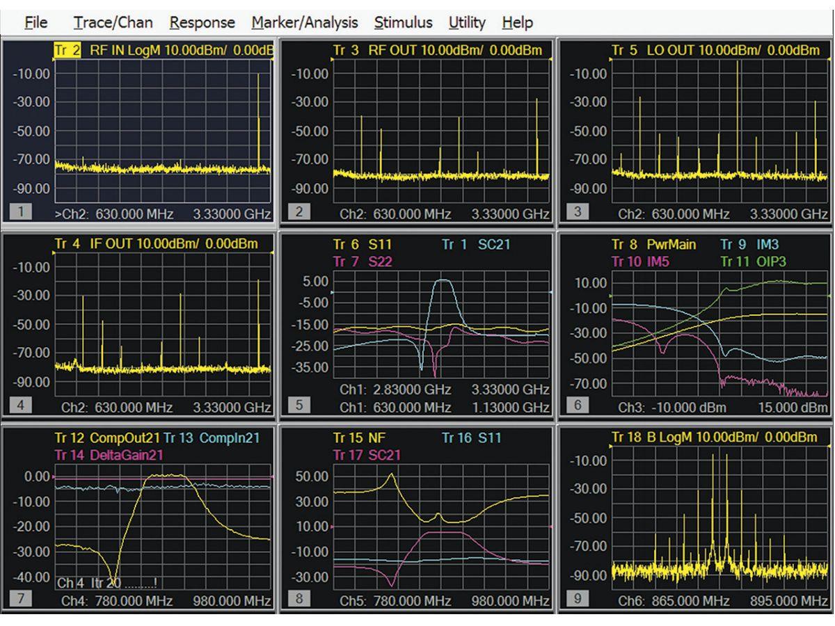 Network Analysis Keysight How To Build Picoammeter Circuit With 4 Ranges Sccm Window A Mix Of Spectrum And Measurements