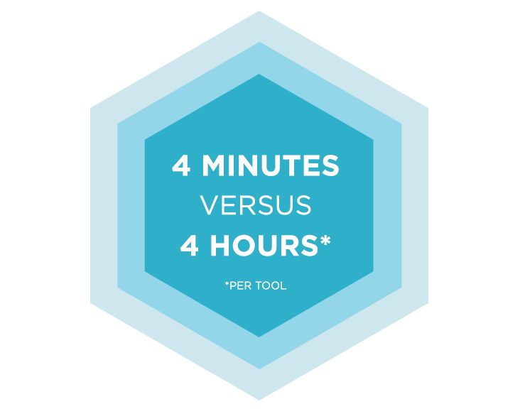 Deploy in 4 minutes versus 4 hours