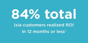 84% total customers realized ROI in 12 months or less(1)