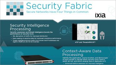 Security Fabric Infographic