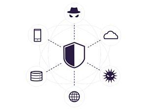 Network Security Keysight