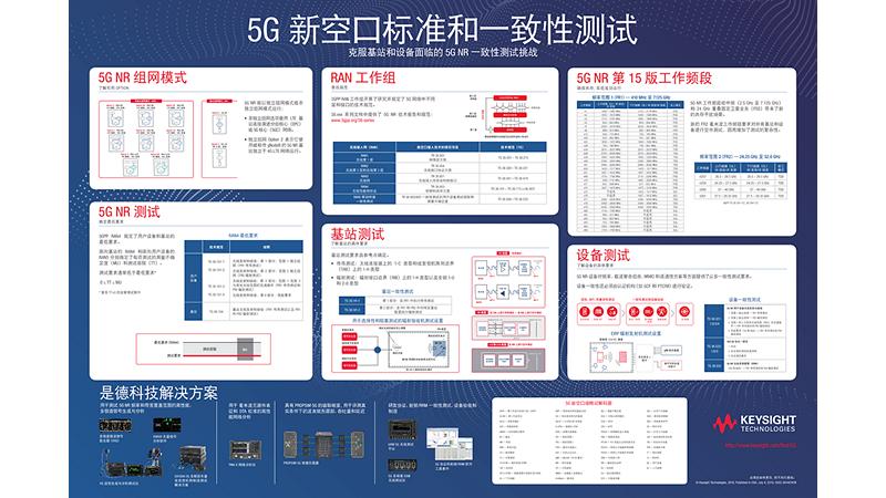 5G 新空口标准和一致性测试