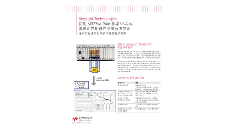 Cable Assembly Compliance Test Solution Using M937xA PXIe Multiport VNA